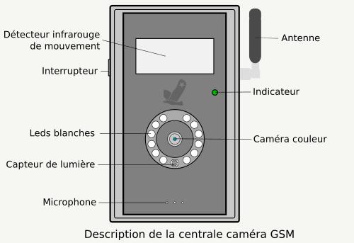 Image de l'alarme